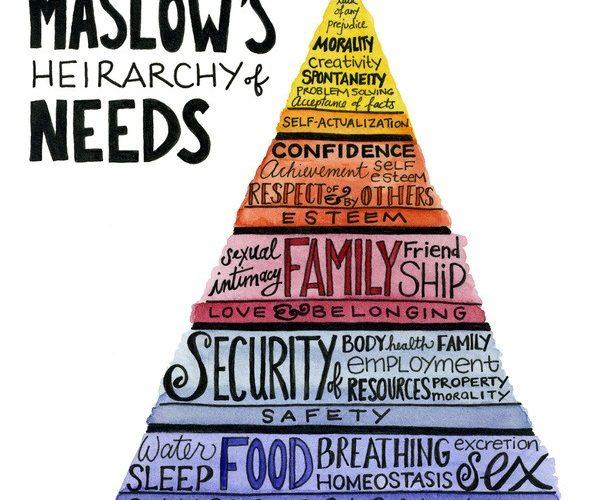 Neden Sosyalleşmek ? , Sosyal İhtiyaçlar ve Maslow Abimiz