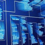 C  txt Dosyasına veri yazmak, silmek ve veri okumak